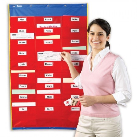 Panoul clasei organizate Learning Resources