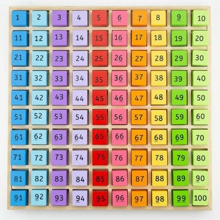 Tabla cu 100 de numere colorate Bigjigs