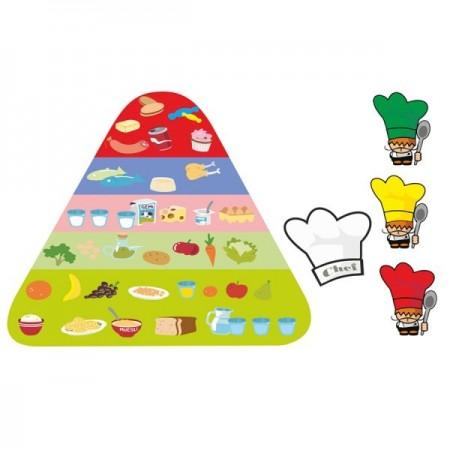 Joc Piramida alimentelor